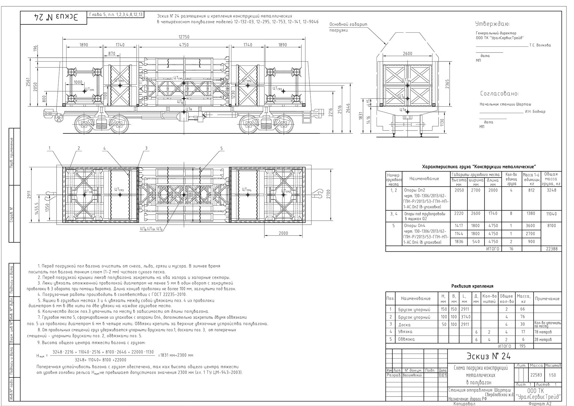 Схема загрузки в вагон
